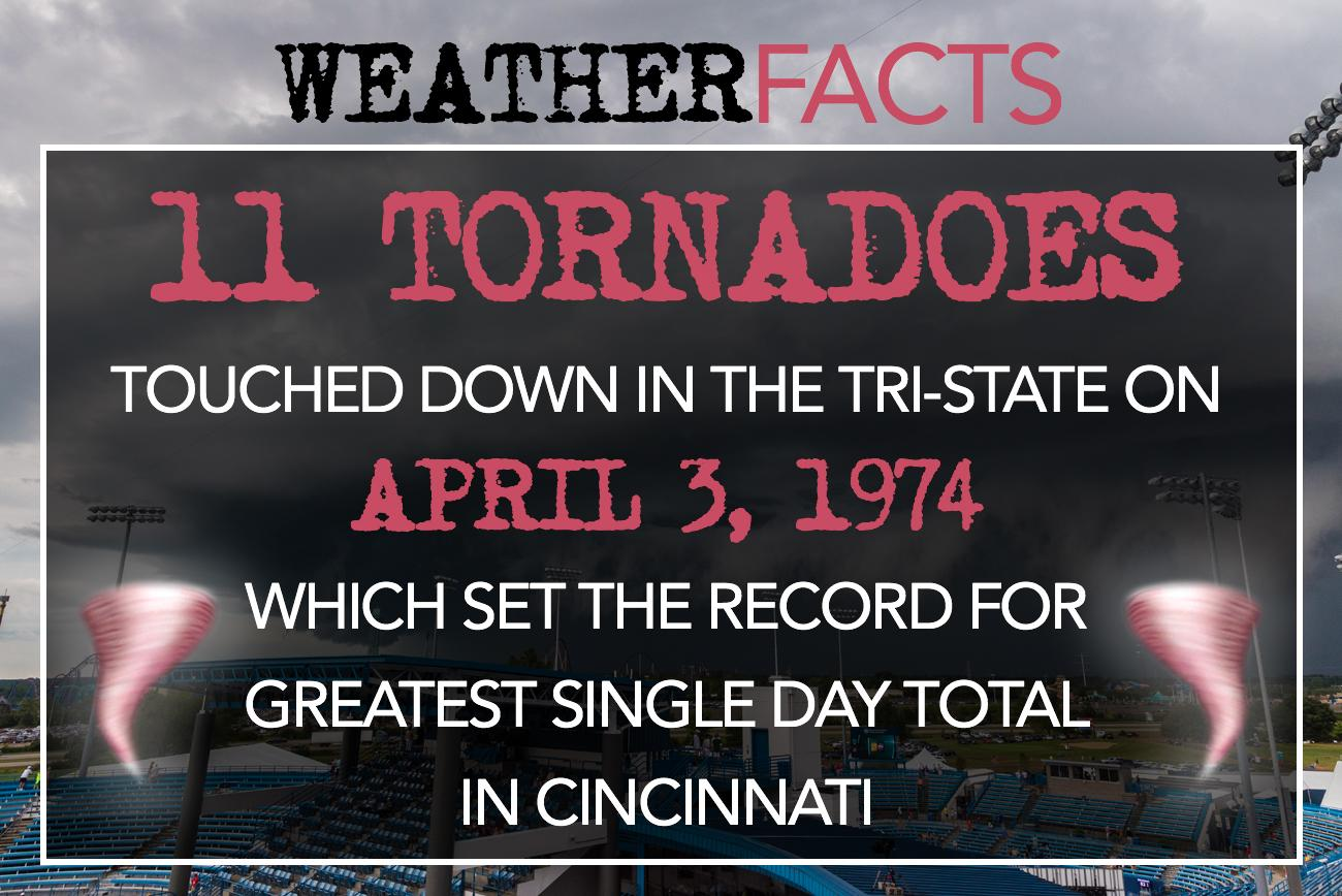 11 tornadoes touched down in the Tri-State on April 3, 1974, which set the record for greatest single day total in Cincinnati. / Image: Phil Armstrong, Cincinnati Refined // Published: 2.26.17