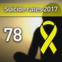 Health Officials release suicide rates for 2017; local group works to lower rate