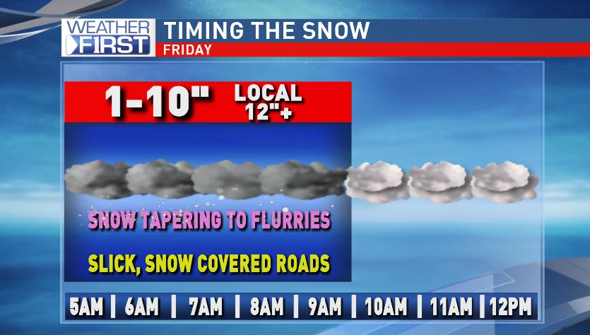Snow tapers to flurries during the morning. Roads may be snow covered and slick.<p></p>