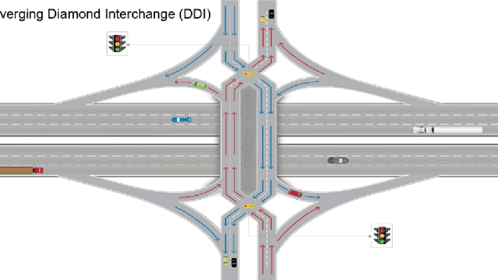 Diverging diamond interchange drawing (Wisconsin DOT)