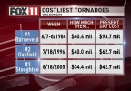Costliest WI Tornadoes.png