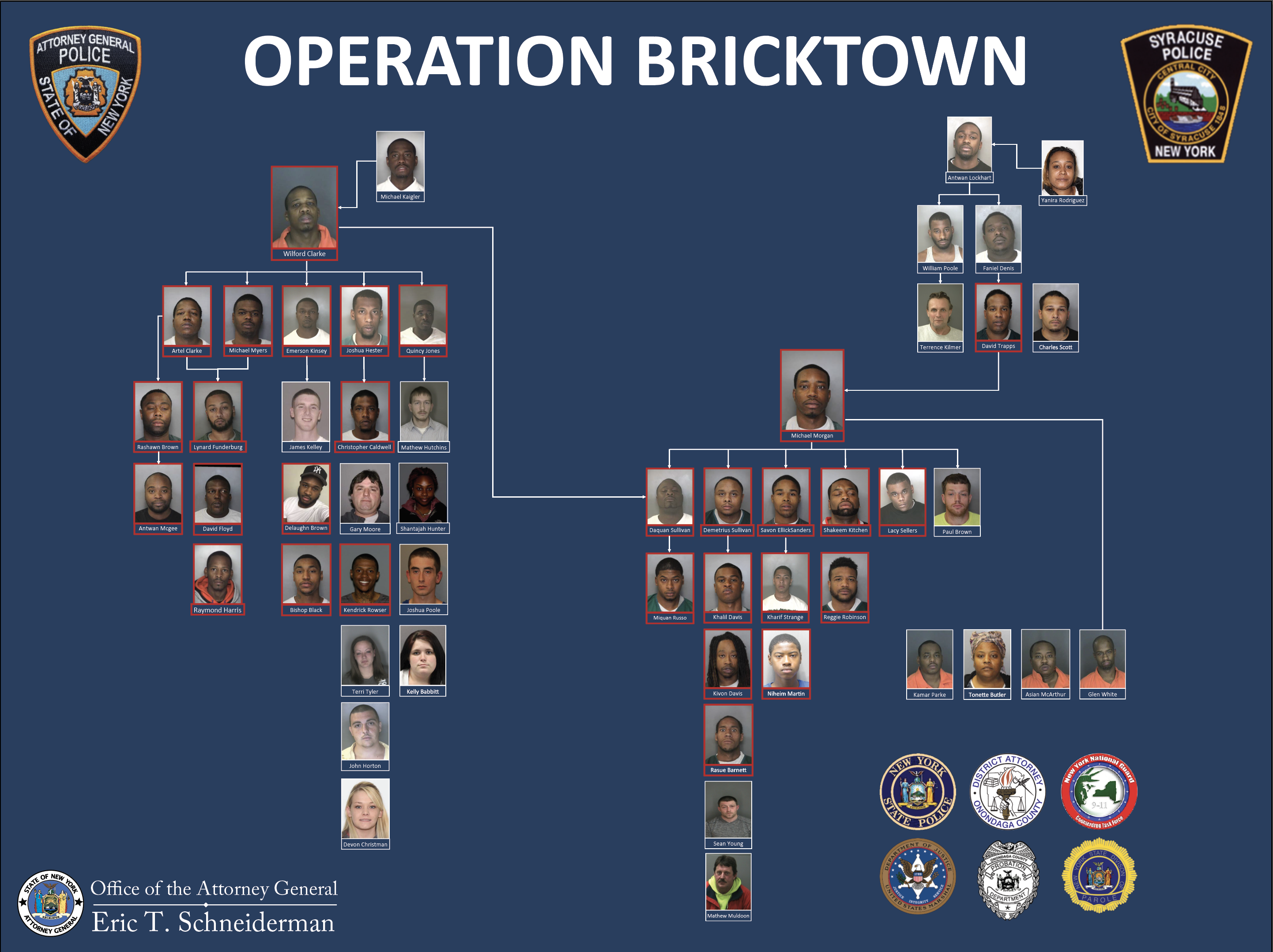 'Operation Bricktown': 52 people charged in massive CNY drug bust, AG says