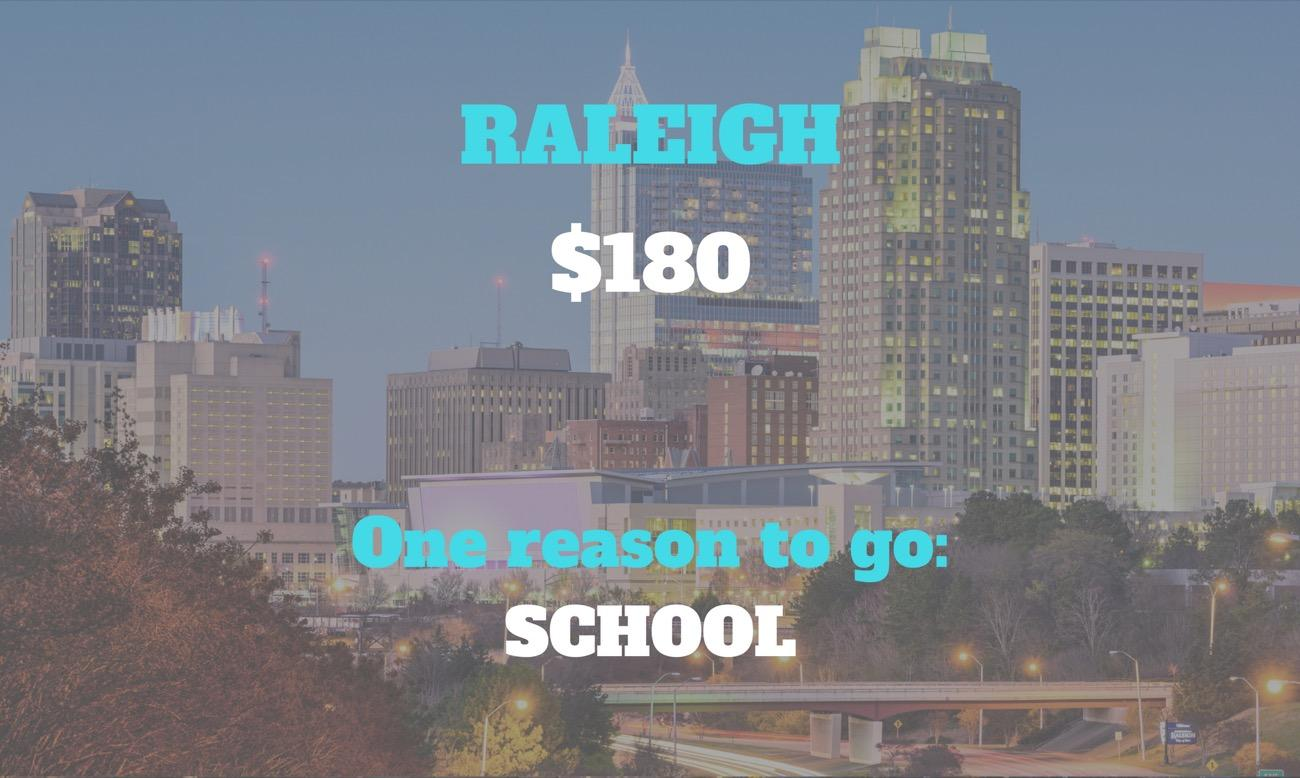 CITY: Raleigh / DISTANCE: 396 miles from Cincinnati / REASON TO GO: Between Duke, UNC, and NC State, you can get a really good education in the Tar Heel State. Cheaply fly out on a weekend and see if Raleigh could be home to your next degree. / Image courtesy of Visit Raleigh // Published: 8.30.18