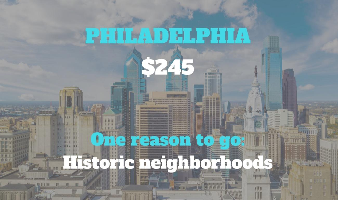 CITY: Philadelphia / DISTANCE: 503 miles from Cincinnati / REASON TO GO: If you love OTR, you need to see Philly's collection of old architecture in its many historic neighborhoods (they've kind of been building them since 1682). / Image courtesy of Visit Philadelphia // Published: 8.30.18
