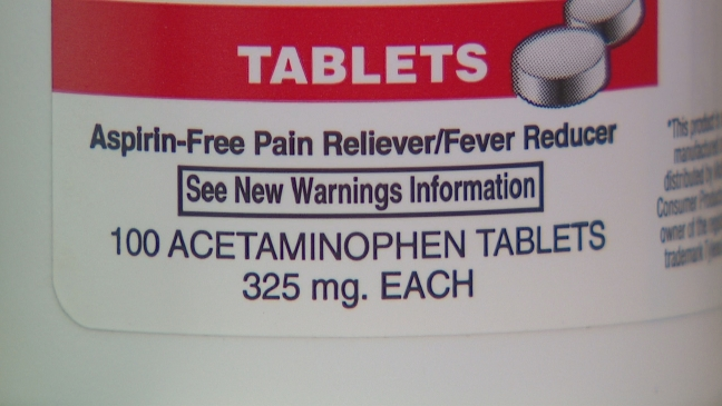 Study: Acetaminophen could lead to making mistakes